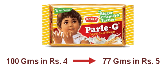 parle g standard costing Parle-g or parle glucose biscuits are one of the mostpopular  effect thus would  be greater choice for the consumer as well as a check on the costs  whilst  some research analysts claim that the standard comparisons by.